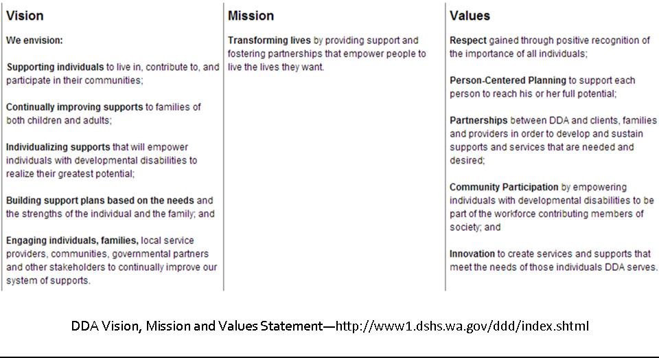 federal express vision statement