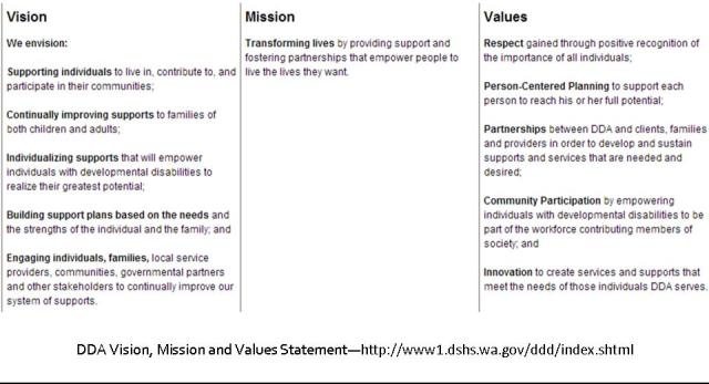 DDA mission and vision