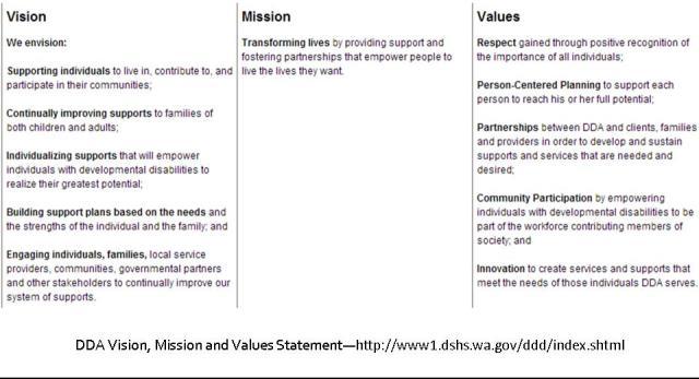 DDA mission and vision