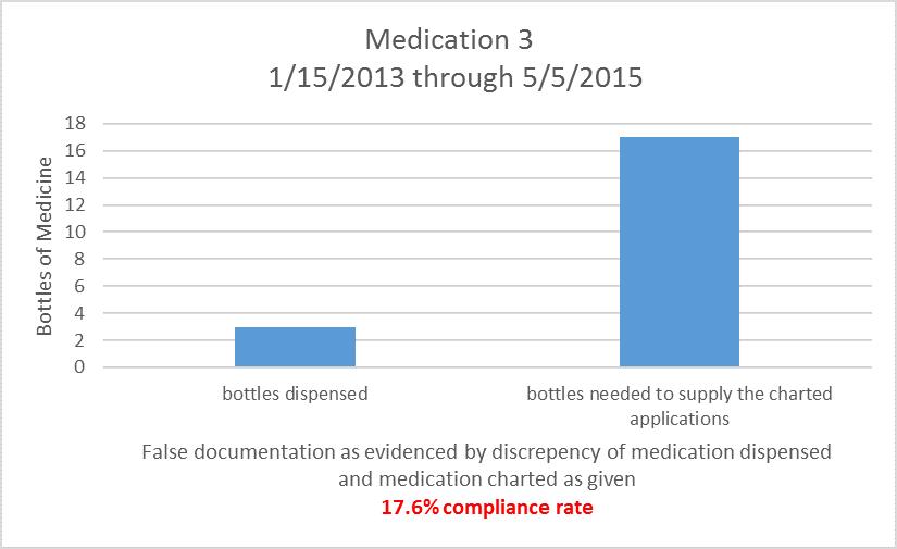 medication-3