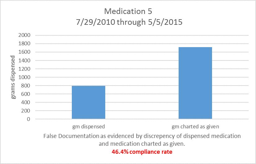 medication-5