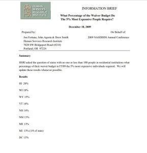 HSRI 5 percent