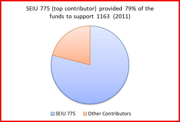 SEIU 775 | Because We Care - Beyond Inclusion