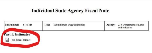5753 no fiscal impact