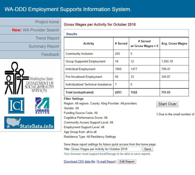 wa-dda-employment-data-king-county.jpg